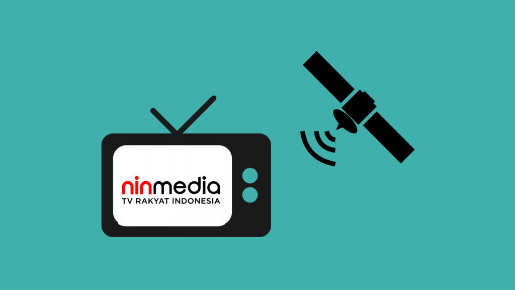 Frekuensi Ninmedia Terbaru di Satelit Chinasat 11 Ku-Band